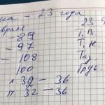 Дмитрий Михальский результаты